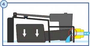 Рис. 4. Клапан Smart Valve в открытом положении. Жидкость впиталась в субстрат горшков с растениями.
